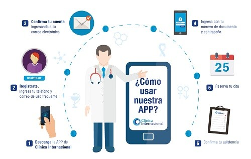 app-movil-clinica-internacional
